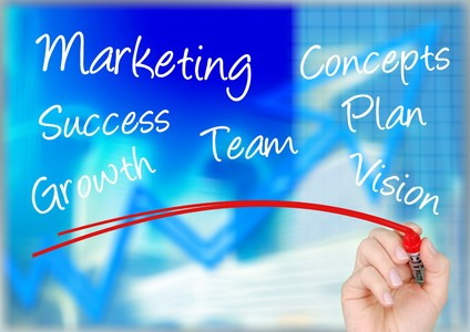 Marketing plan 00341